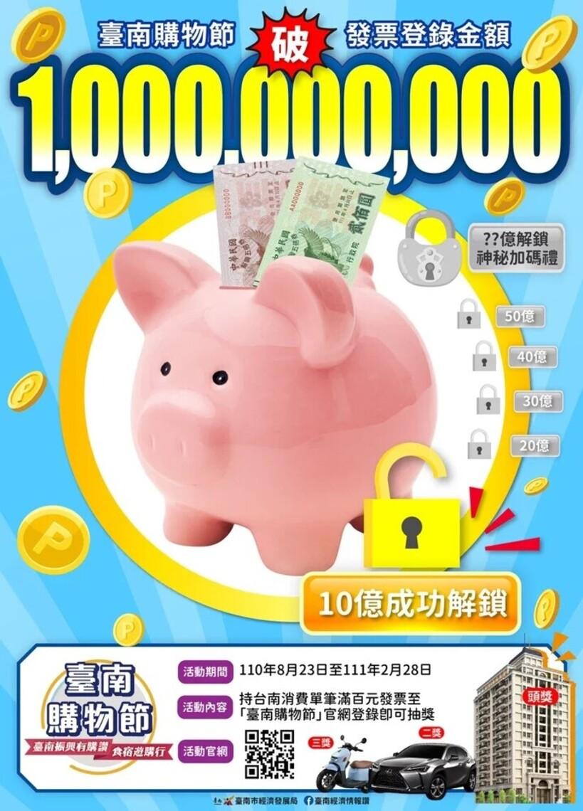 台南購物節首月消費破10億元