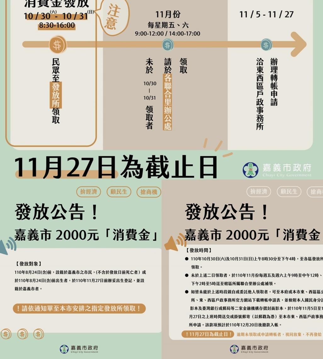 嘉義市長黃敏惠:10月30、31日嘉義市發放振興消費金2千元