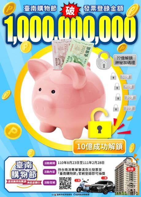 臺南購物節發票登錄破10億元 觀光人潮創新高
