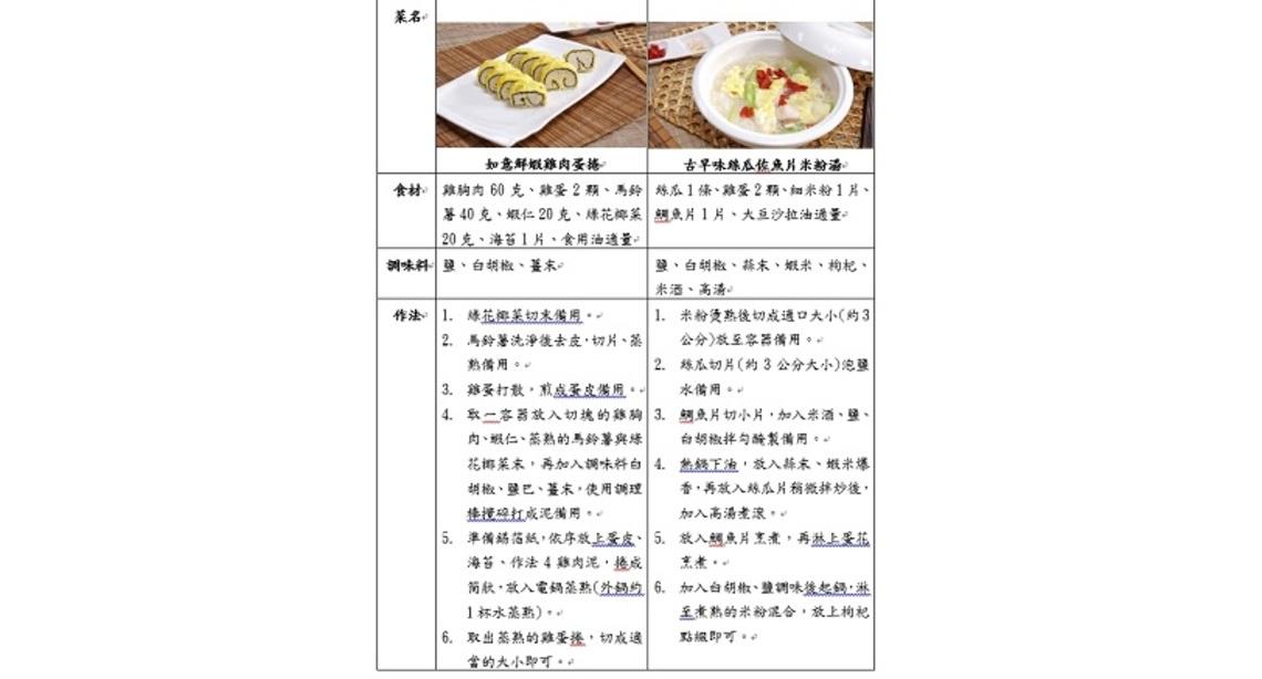 「長者的飲食料理」怎麼做? 國民健康署報你知